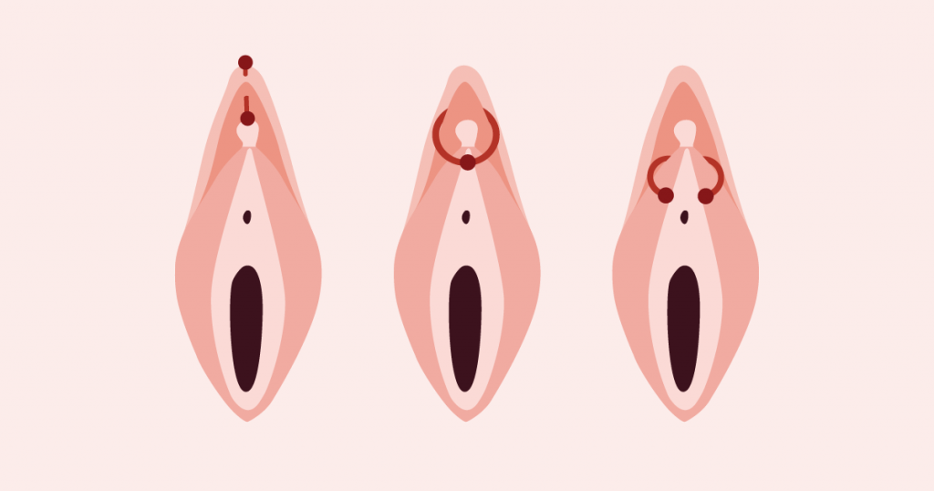 Female Genitial Piercings - Clitoris Piercings - Diagram from The Cunnilingus